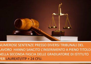 Laurea/Diploma + 24 CFU: nuova pronuncia favorevole presso il Tribunale del Lavoro di Napoli Nord